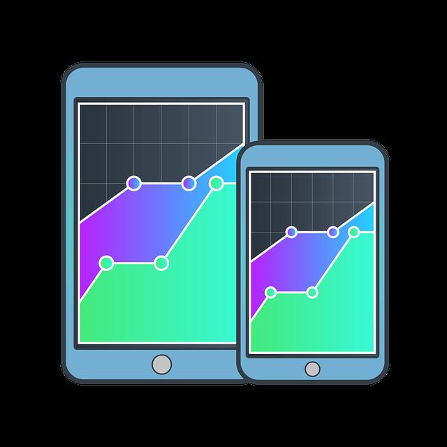 graf znázorňující vývin vyhledávání na telefonech